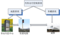 中国列车控制系统.png