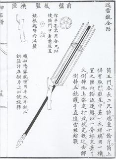 <i>Xun Lei Chong</i>