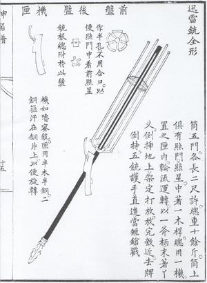 Xun Lei Chong - The xun lei chong.