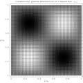 2D Wavefunction (2,2) Density Plot.png