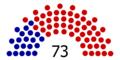 43rd Senate.png