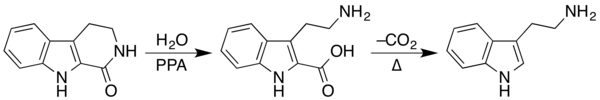Abramovitch–Shapiro-Syntheseverfahren