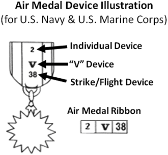 Air Medal - Image: Air Medal Device Arrangements