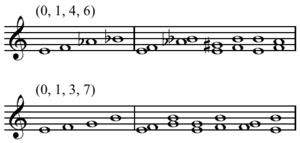 All-interval tetrachord - Image: All interval tetrachord dyads