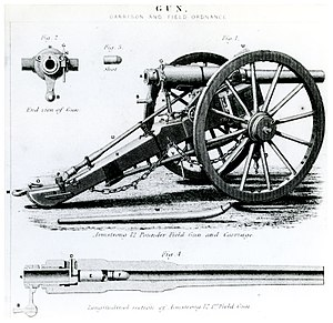 Dublin City Artillery Militia - 12-pounder RBL field gun