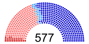 The French National Assembly, Seating Chart
