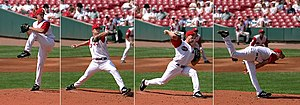 Baseball rules - The typical motion of a right-handed pitcher