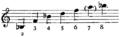 Britannica Cornet B♭ Harmonic series.png