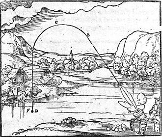 Theory of impetus - Image: Buridan impetus