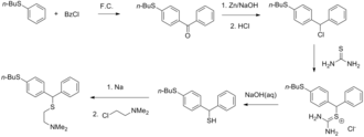 Captodiame - Image: Captodiamine synthesis