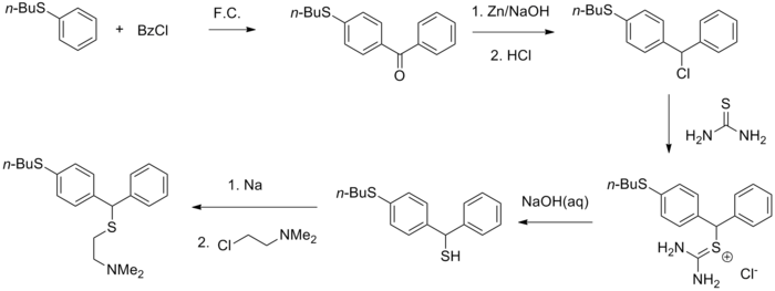 Image Result For Can Hydroxyzine Be