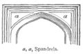 Chambers 1908 Spandrels.png
