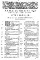 Code Henri III TOC.png