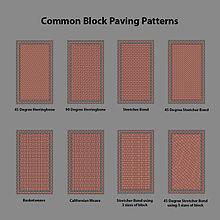 Block Paving Wikipedia