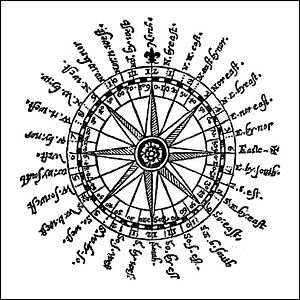Points of the compass - A 32-wind compass card, with English names