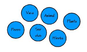 DiagramaConceptual conceptos.png