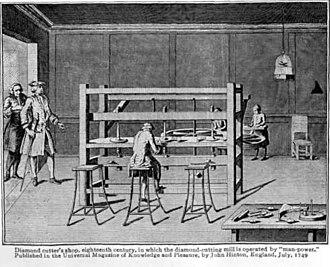 Diamond cutting - Man-powered diamond cutting mill in 18th century