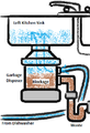 Dishwasher wastewater coming up drain in sink.png