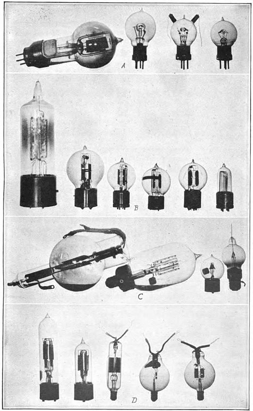 Audions and early triodes developed from them, 1918.