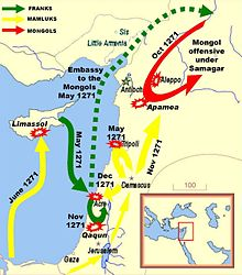Troop movements by the Franks, Mamluks và Mongols between Egypt, Cyprus and the Levant in 1271, as described in the corresponding article.