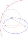 Ellipse cercle directeur2.png