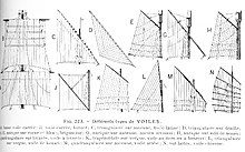 FMIB 47800 Differents types de Voiles.jpeg