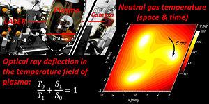 Laser schlieren deflectometry - Image: Fig LSD
