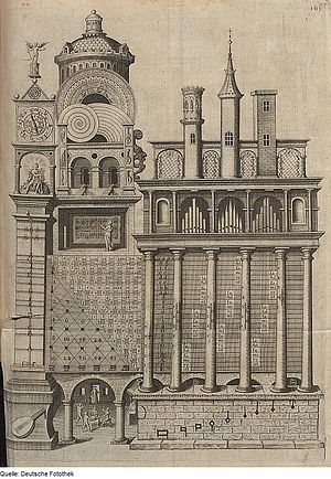 "Fantail (album) - ""The Temple of Music"" (1624) by Robert Fludd"