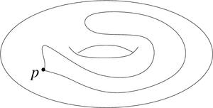 基本群's relation image