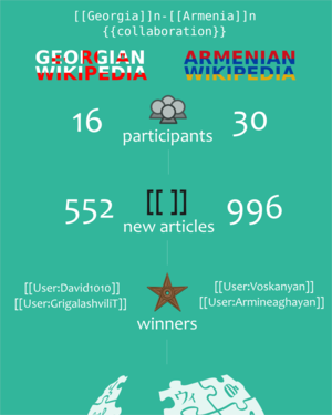 Georgian-Armenian collaboration results infographics.png