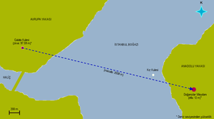 Hezârfen Ahmed Çelebi - Glide path from the Galata district in Europe to the Üsküdar district on the Asian side of Istanbul