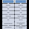 Hierarchy comparison.png
