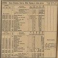 Horario Linha de Evora - Guia Official CF 168 1913.jpg