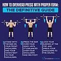 How to do an Overhead Press.jpg
