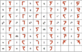 Ithkuil fourth class glyphs.png