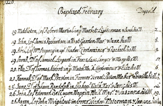 Jane Randolph Jefferson - Baptism record for Jane Randolph Jefferson. It shows she was baptised at St Paul's, Shadwell on 25 February 1720, aged 15 days, the daughter of Isham Randolph of Shakspear Walk, mariner and Jane, his wife.