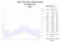 Klimadiagramm-Wahn (Koeln-Bonn)-Deutschland-metrisch-deutsch.png