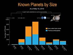 list of exoplanets discovered using the kepler spacecraft