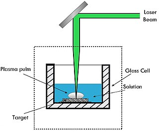 Laser ablation process that removes material from an object by heating it with a laser