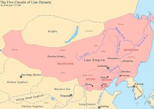 Timeline of the Khitans