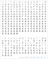 List of Unicode radicals.png