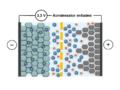 Lithium-Ionen-Kondensator-2.png