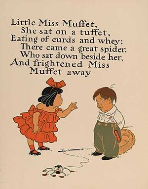 Cultural depictions of spiders - William Wallace Denslow's illustrations for Little Miss Muffet, from a 1901 edition of Mother Goose