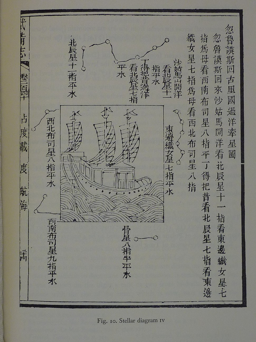 Mao Kun Map - stellar diagram 4 - P1100093