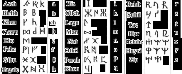 Runes Wikiwand