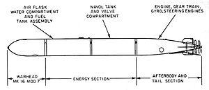 Mark 16 torpedo - Mark 16 torpedo
