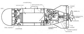 Mark 24 mine - Mark 24 mine diagram
