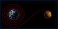 Mars Spacecraft TrajectoryMap 8.jpg