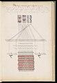 Master Weaver's Thesis Book, Systeme de la Mecanique a la Jacquard, 1848 (CH 18556803-268).jpg