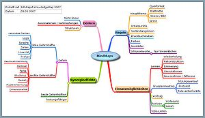 Use NWU to Performance Computing the Application High